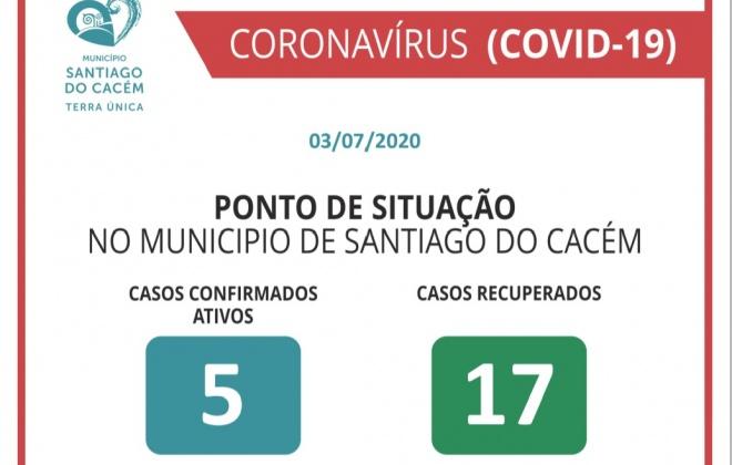 Santiago do Cacém regista dois novos casos ativos de Covid-19
