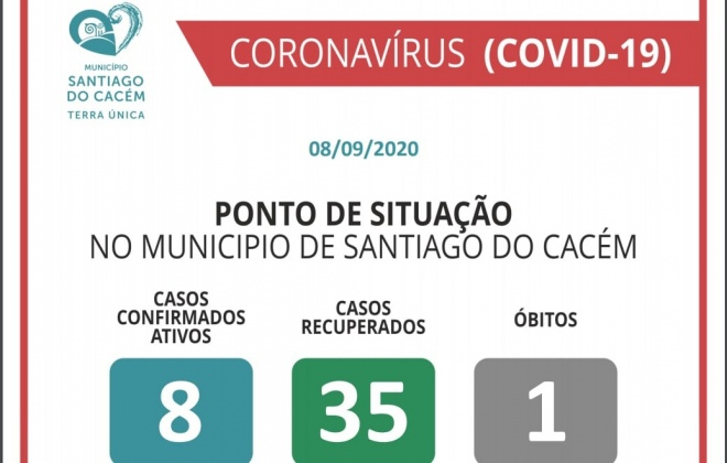 Santiago do Cacém regista 4 novos casos de Covid-19