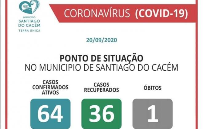 Santiago do Cacém regista 64 casos ativos de Covid-19