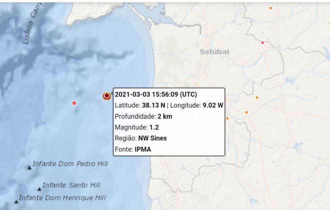 Novo sismo de magnitude 1.2 foi registado ao largo de Sines